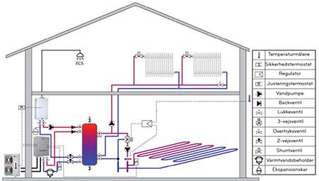 Varmepumpe luft til vand